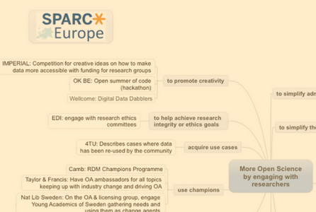 SPARC Europe and LIBER joint workshop reaps results